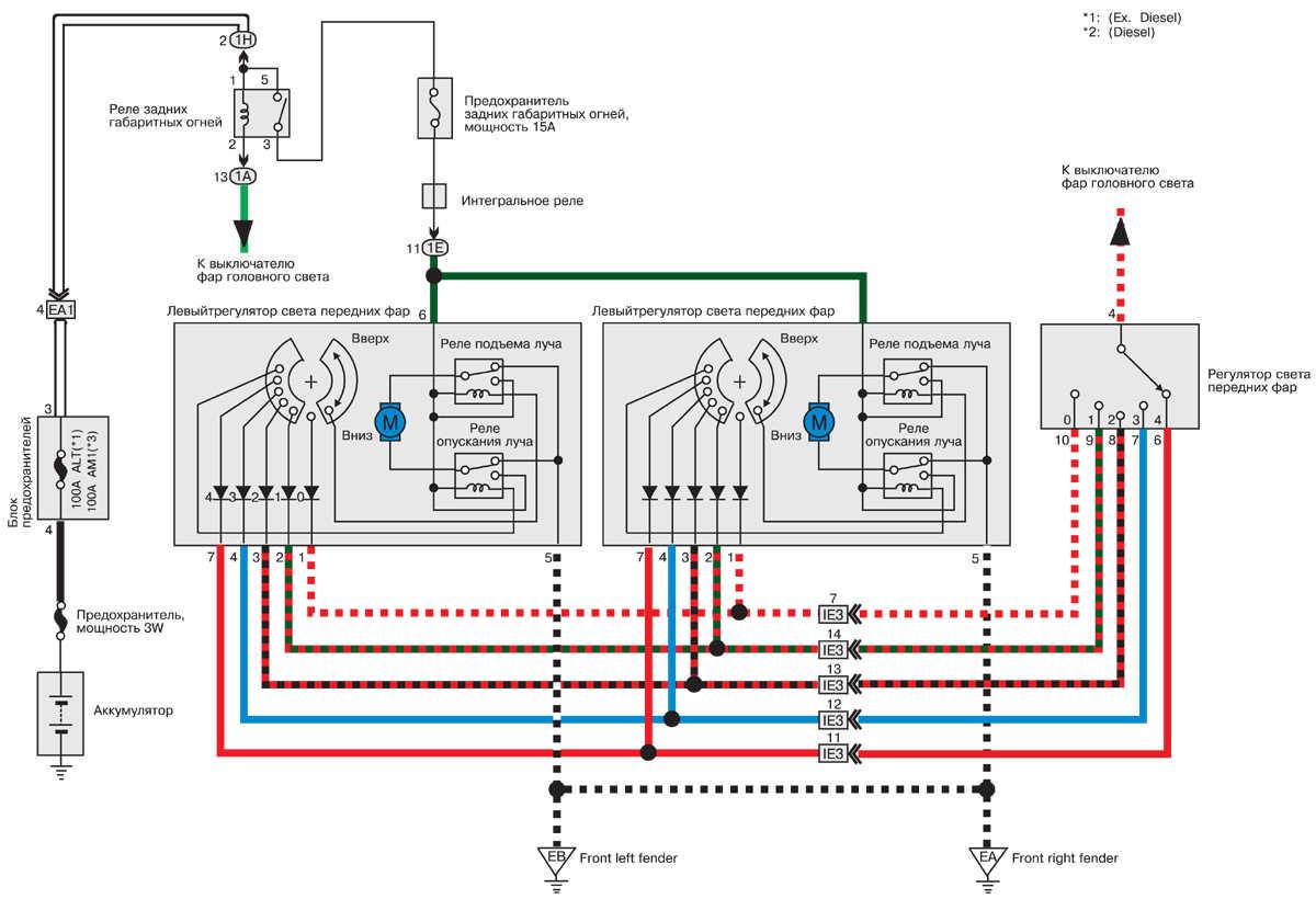 инструкция по установке противотуманных фар на тойота королла 2003