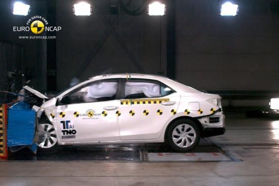 краш тест Короллы в Euro NCAP