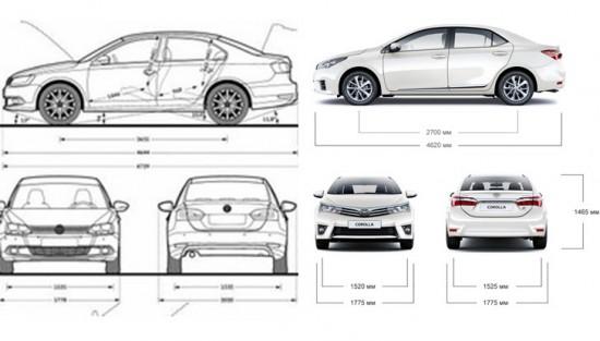 Размер кузова Toyota Corolla и Volkswagen Jetta