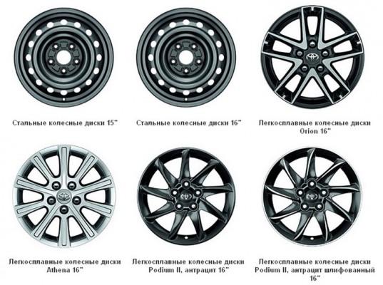 Образцы дисков для Тoyota Corolla со схемой разболтовки