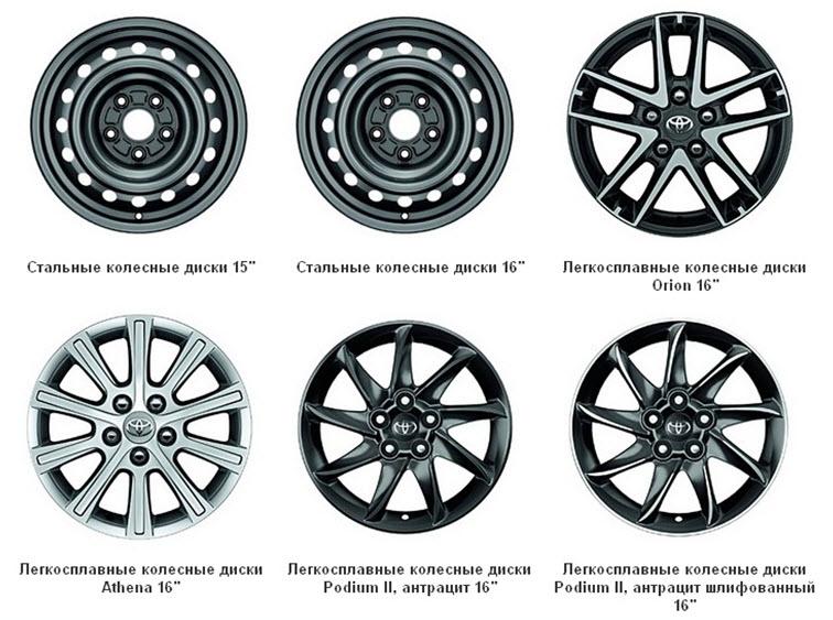 тойота королла давление в шинах