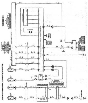 Схема электрического усилителя руля