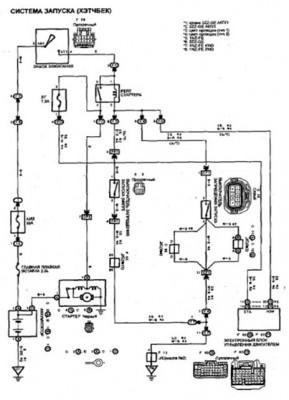 Электросхема  запуска двигателя Королла филдер  хэтчбек