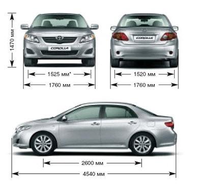 Размеры кузова Toyota Corolla Е150