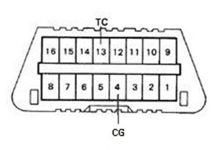 Схема расположения контактов TC и CG