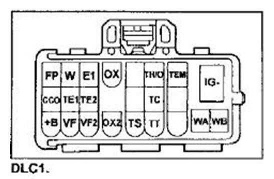 Схема расположения контактов разъема DLC-1