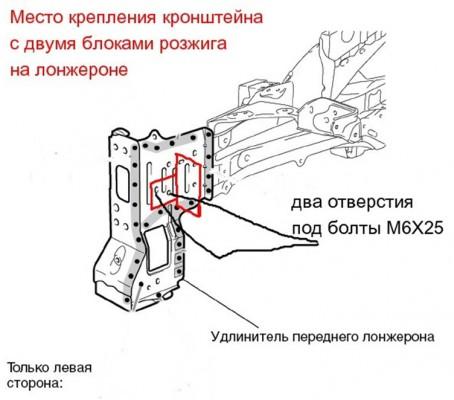 Место крепления кронштейна с двумя блоками розжига на лонжероне