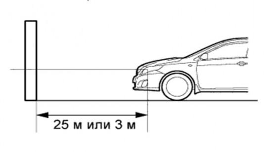 Схема расположения автомобиля относительно стены для регулировки фар