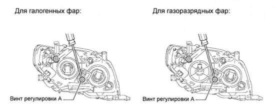 Регулировка оптики по вертикали для галогенных и газоразрядных фар