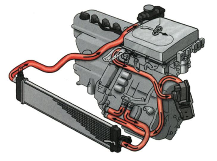 Расположение датчика температуры двигателя