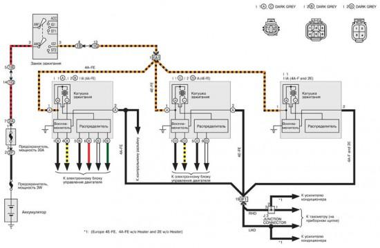 Схематическое изображение зажигания
