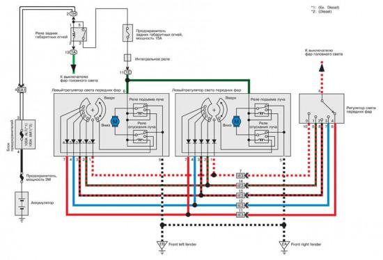 Электросхема регулировки системы головной оптики