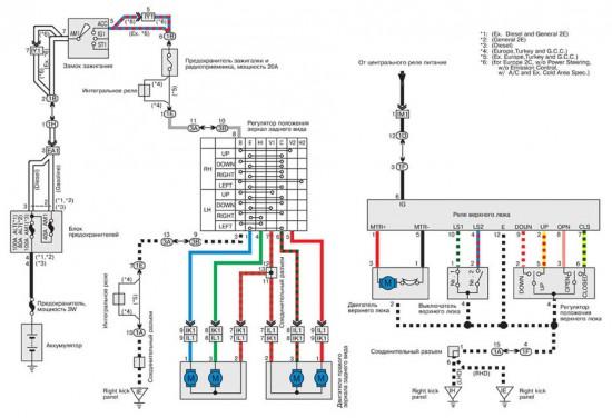 Электросхема системы электрического привода зеркал заднего вида и верхнего люка