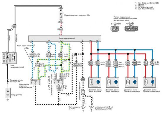 Электросхема центрального замка