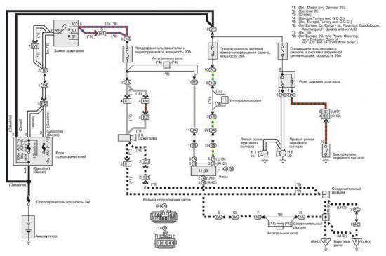 Электросхема работы прикуривателя, сигнала и часов