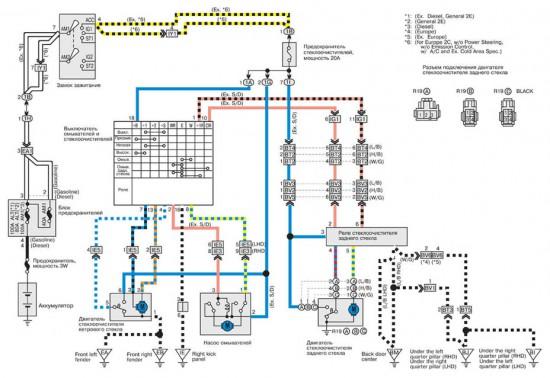 Электросхема работы дворников и омывателя стекла