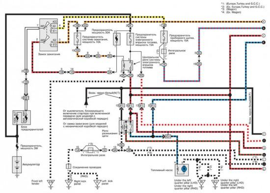 Электросхема системы управления двигателем