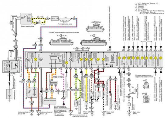 Электросхема работы щитка приборов