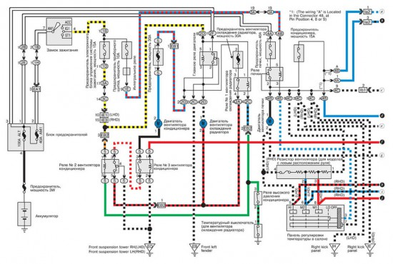 Электросхема работы вентилятора охлаждения радиатора и кондиционера