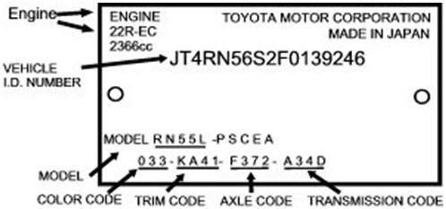Табличка, содержащая VIN-код