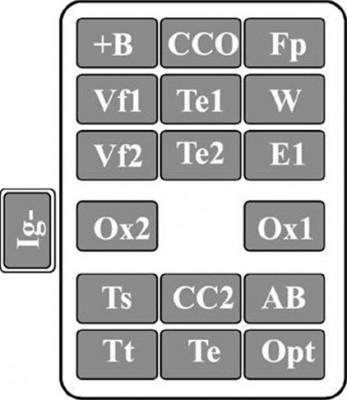 Схема расположения гнезд