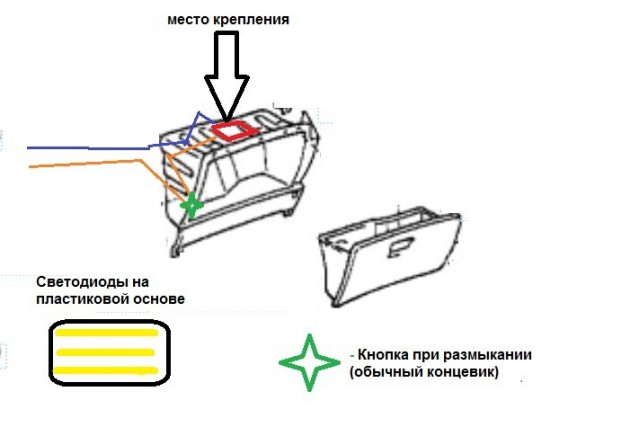 схема расположения элементов подсветки бардачка
